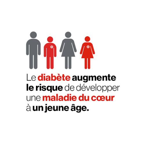 Des personnes plus jeunes et plus âgées sont placées côte à côte, car le diabète augmente le risque de développer une maladie du cœur à un jeune âge.
