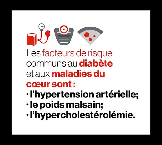 Un brassard de tensiomètre, une balance et une pointe de pizza sont placés côte à côte, car le diabète et les maladies du cœur ont plusieurs facteurs de risque communs : l'hypertension artérielle, le poids malsain et l'hypercholestérolémie.